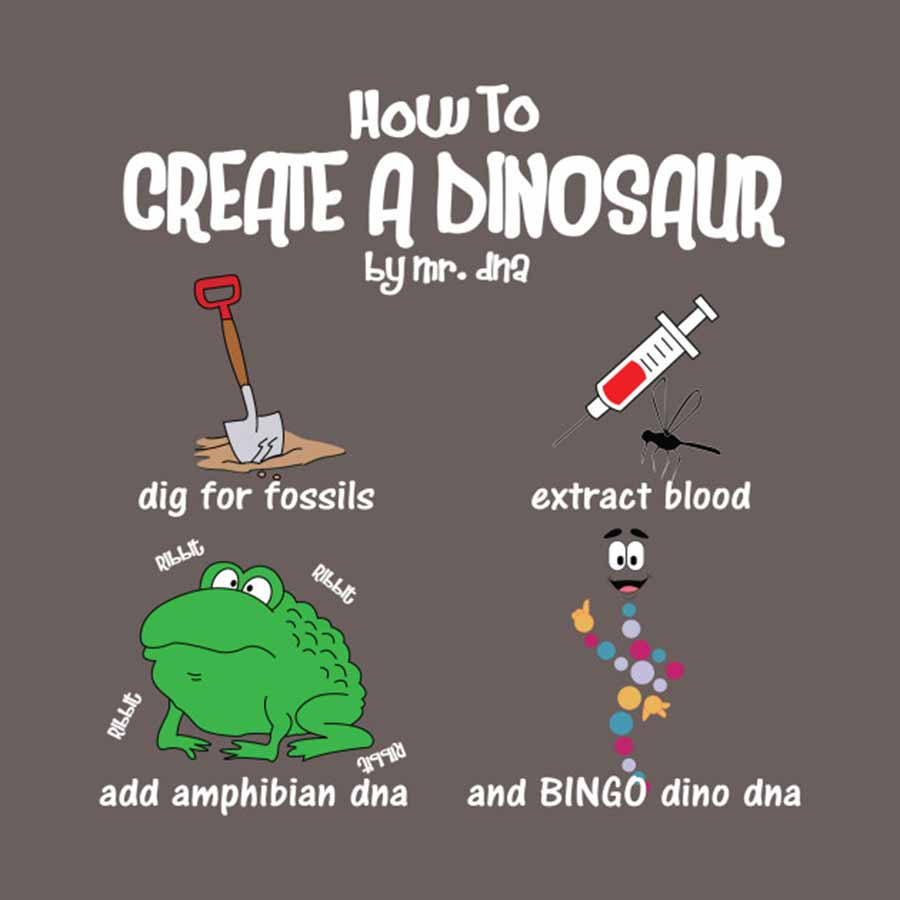 how to clone dinosaurs