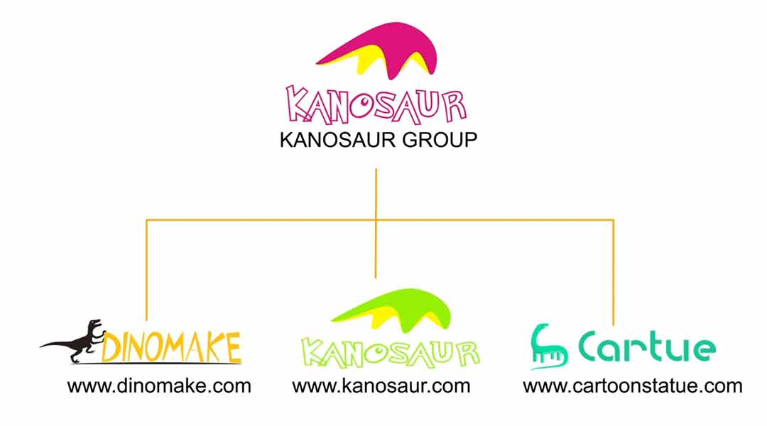Website of KANOSAUR group